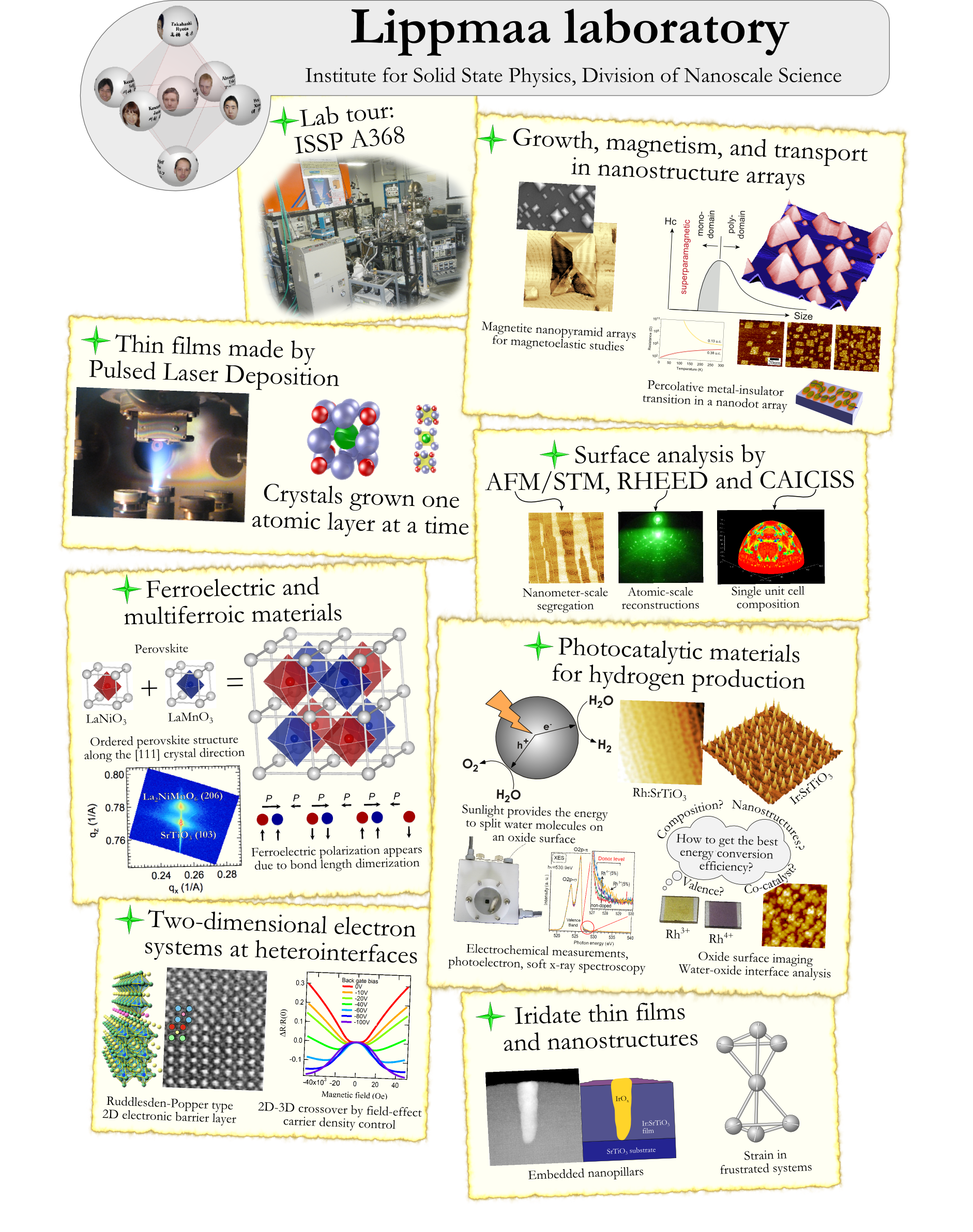 Laboratory introduction poster